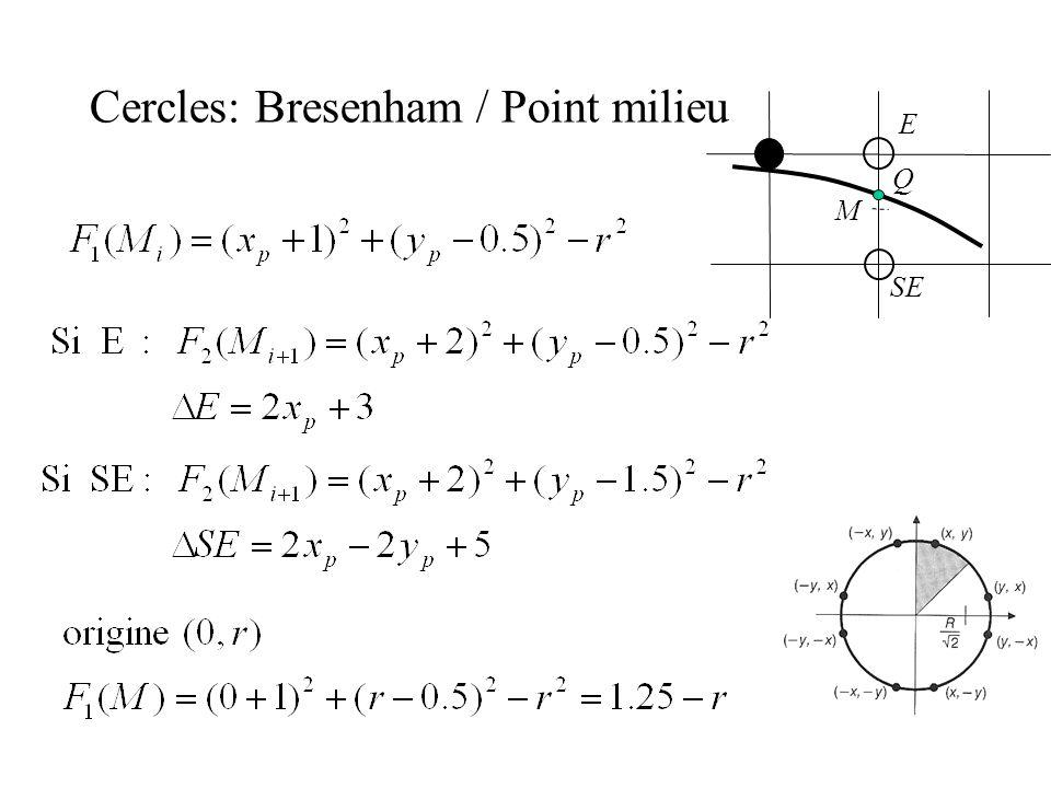 Cercles: Bresenham / Point milieu M E SE Q