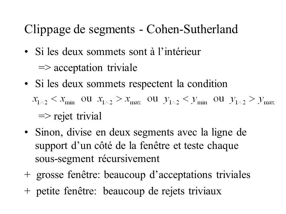 Clippage de segments - Cohen-Sutherland Si les deux sommets sont à lintérieur => acceptation triviale Si les deux sommets respectent la condition => r