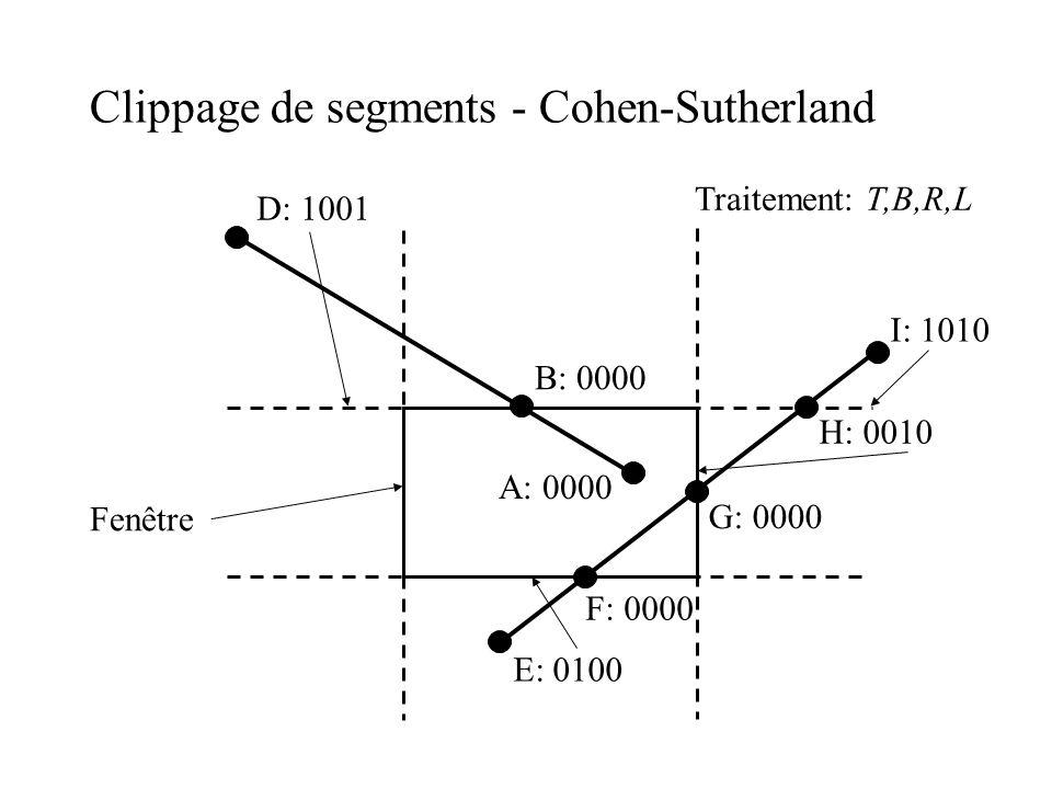 Clippage de segments - Cohen-Sutherland Fenêtre A: 0000 D: 1001 I: 1010 E: 0100 H: 0010 G: 0000 F: 0000 B: 0000 Traitement: T,B,R,L
