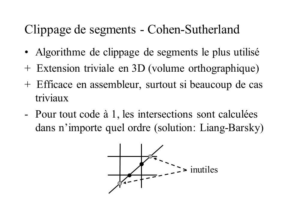 Clippage de segments - Cohen-Sutherland Algorithme de clippage de segments le plus utilisé + Extension triviale en 3D (volume orthographique) + Effica