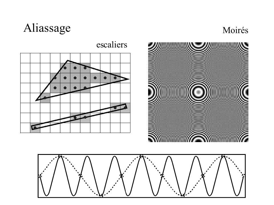 Clippage de segments - Cohen-Sutherland Si les deux sommets sont à lintérieur => acceptation triviale Si les deux sommets respectent la condition => rejet trivial Sinon, divise en deux segments avec la ligne de support dun côté de la fenêtre et teste chaque sous-segment récursivement + grosse fenêtre: beaucoup dacceptations triviales + petite fenêtre: beaucoup de rejets triviaux