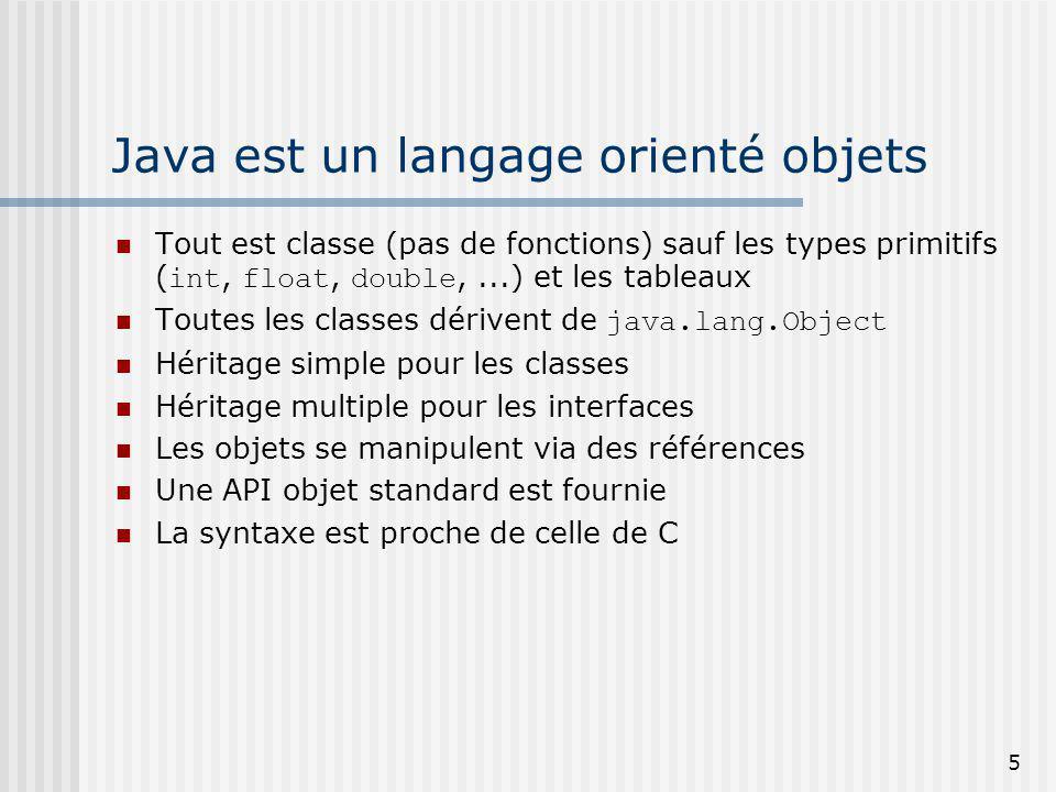 5 Java est un langage orienté objets Tout est classe (pas de fonctions) sauf les types primitifs ( int, float, double,...) et les tableaux Toutes les classes dérivent de java.lang.Object Héritage simple pour les classes Héritage multiple pour les interfaces Les objets se manipulent via des références Une API objet standard est fournie La syntaxe est proche de celle de C