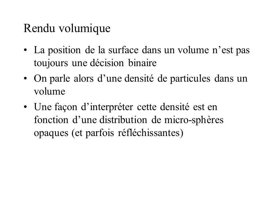 Rendu volumique La position de la surface dans un volume nest pas toujours une décision binaire On parle alors dune densité de particules dans un volu