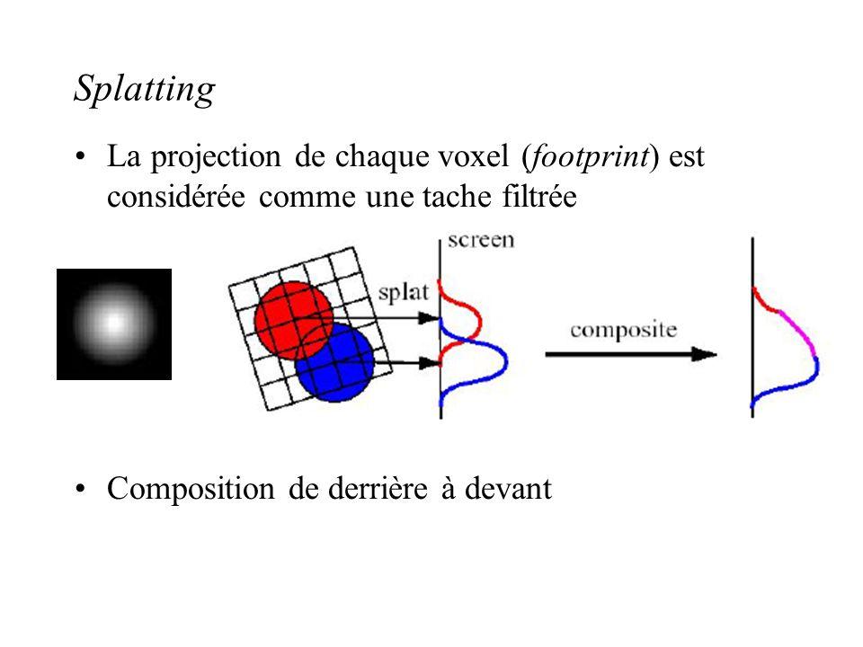 Splatting La projection de chaque voxel (footprint) est considérée comme une tache filtrée Composition de derrière à devant
