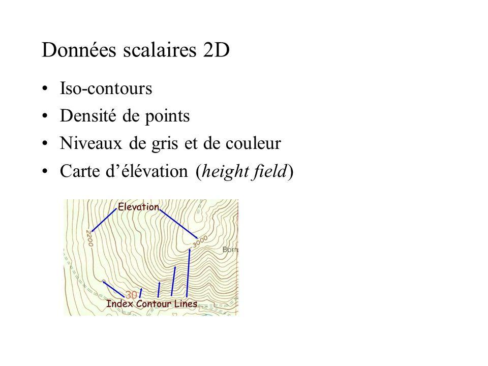 Données scalaires 2D Iso-contours Densité de points Niveaux de gris et de couleur Carte délévation (height field)