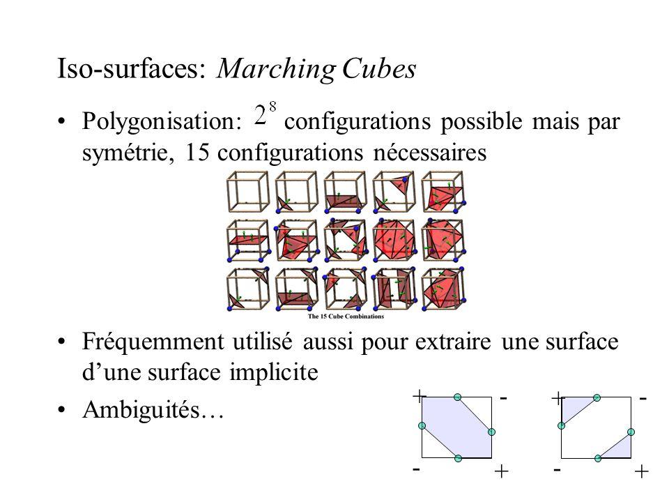 Iso-surfaces: Tracer de rayon Intersecte le rayon avec linterpolation trilinéaire de la densité (racines dun polynôme cubique) Dérivations mathématiques dans [Shirley] Doit sassurer que lintersection trouvée est la plus proche de lorigine du rayon, dans la bonne direction, et quelle est dans le voxel