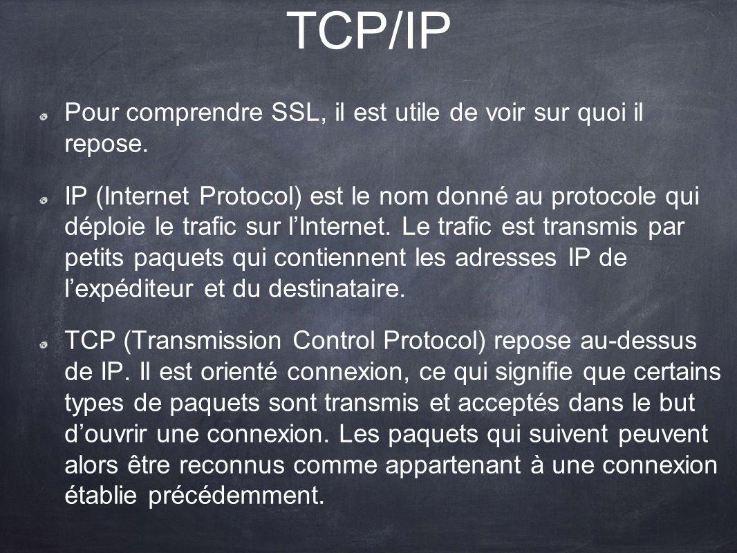TCP/IP Pour comprendre SSL, il est utile de voir sur quoi il repose. IP (Internet Protocol) est le nom donné au protocole qui déploie le trafic sur lI