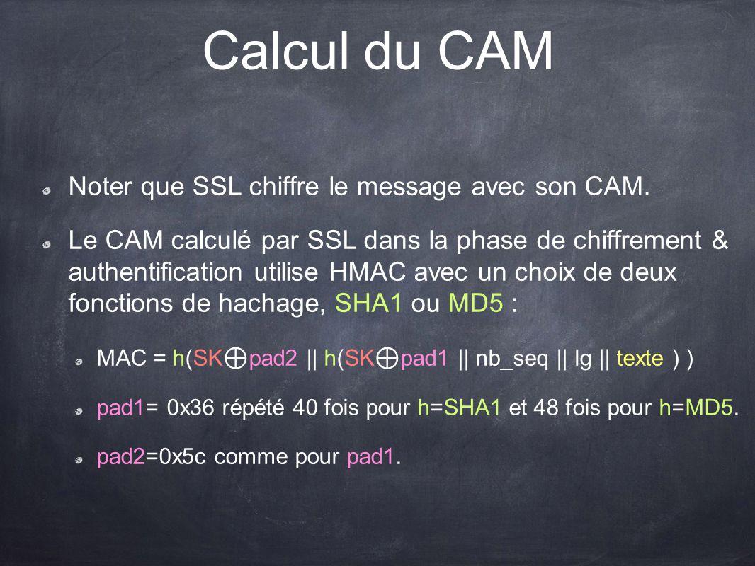 Calcul du CAM Noter que SSL chiffre le message avec son CAM. Le CAM calculé par SSL dans la phase de chiffrement & authentification utilise HMAC avec