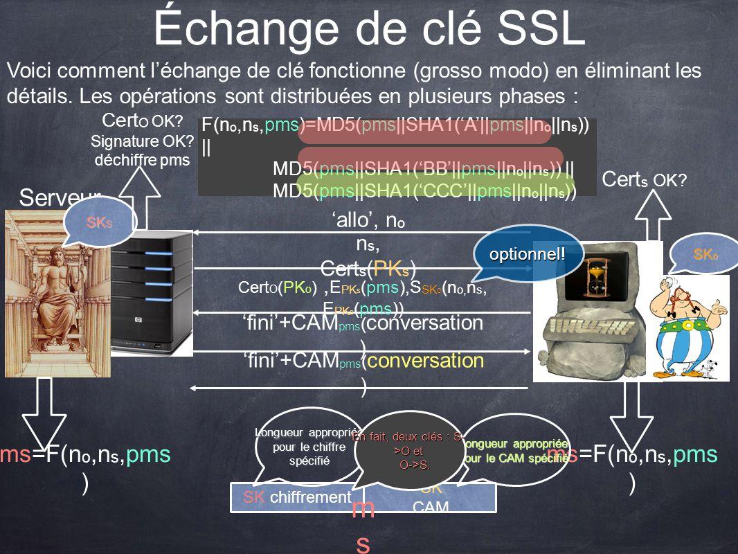 Échange de clé SSL Voici comment léchange de clé fonctionne (grosso modo) en éliminant les détails. Les opérations sont distribuées en plusieurs phase