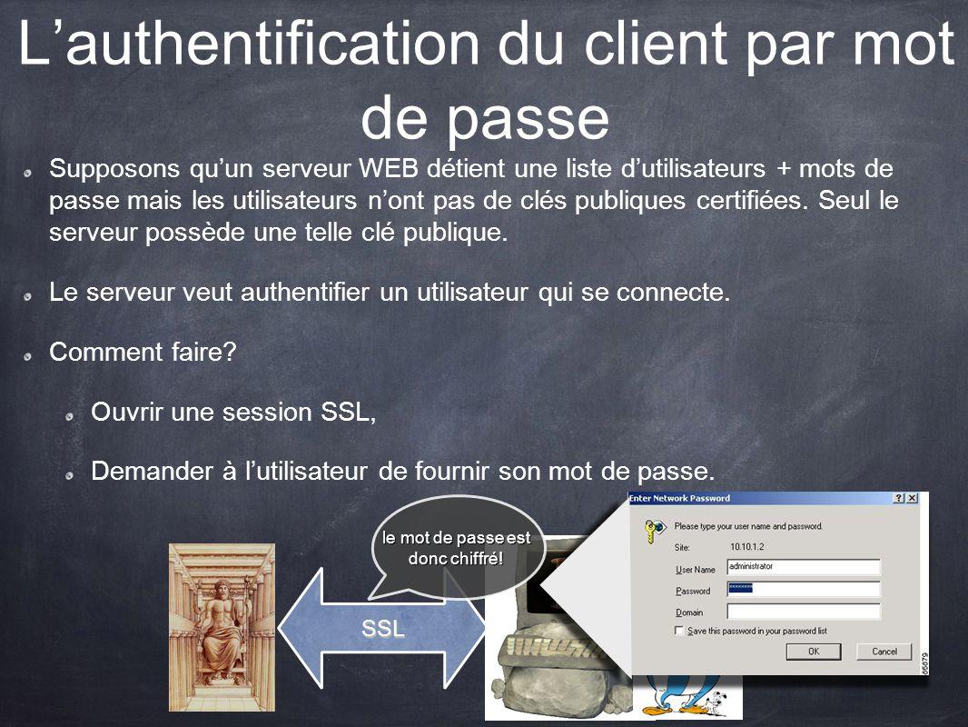 Lauthentification du client par mot de passe Supposons quun serveur WEB détient une liste dutilisateurs + mots de passe mais les utilisateurs nont pas