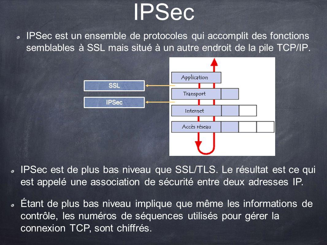 IPSec IPSec est un ensemble de protocoles qui accomplit des fonctions semblables à SSL mais situé à un autre endroit de la pile TCP/IP. SSL IPSec IPSe