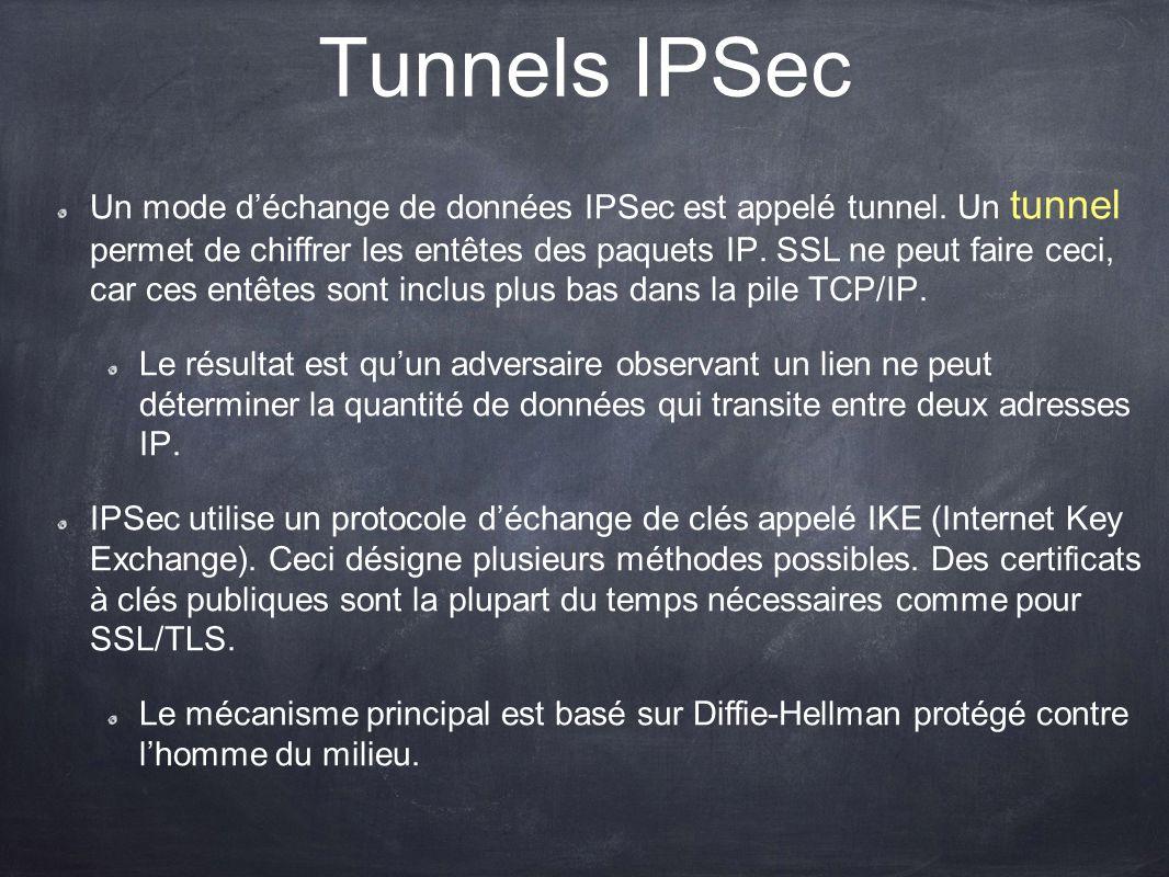Tunnels IPSec Un mode déchange de données IPSec est appelé tunnel. Un tunnel permet de chiffrer les entêtes des paquets IP. SSL ne peut faire ceci, ca