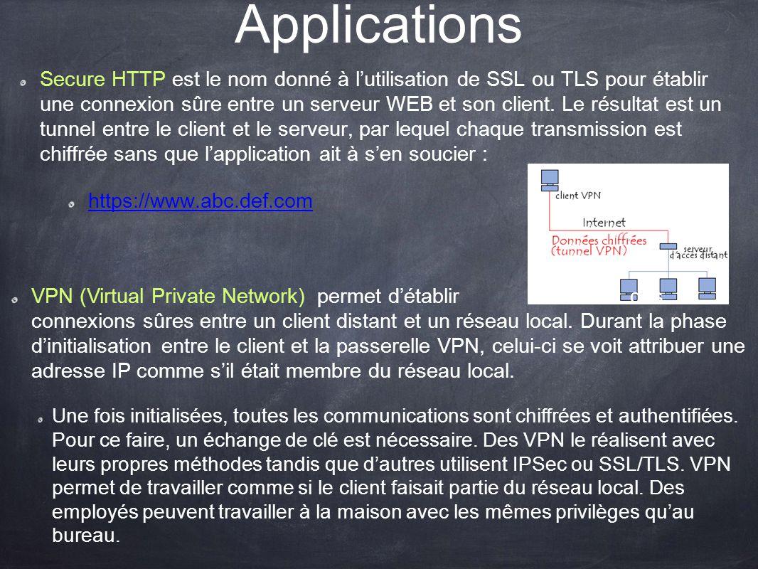 Applications Secure HTTP est le nom donné à lutilisation de SSL ou TLS pour établir une connexion sûre entre un serveur WEB et son client. Le résultat