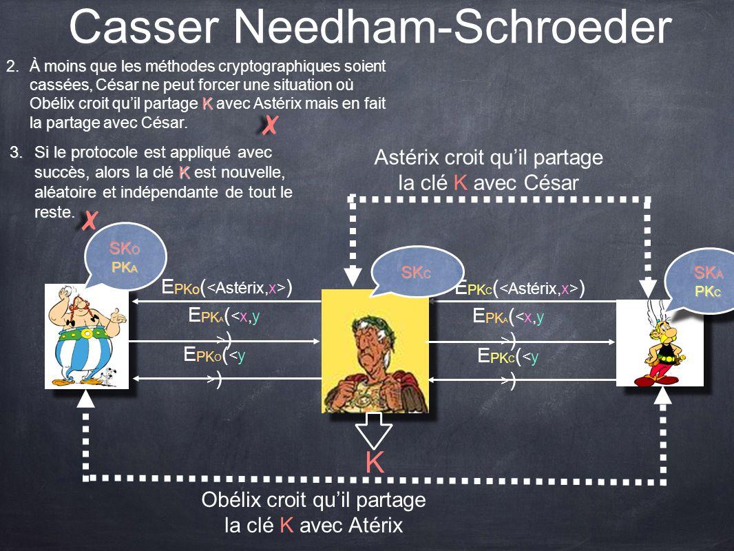 E PK A ( ) Réparer Needham-Schroeder SK O PK A SK A PK O E PKo ( ) K=x y E PKo ( y ) Needham-Schroeder-Lowe Ceci est impossible à éviter!!!!!