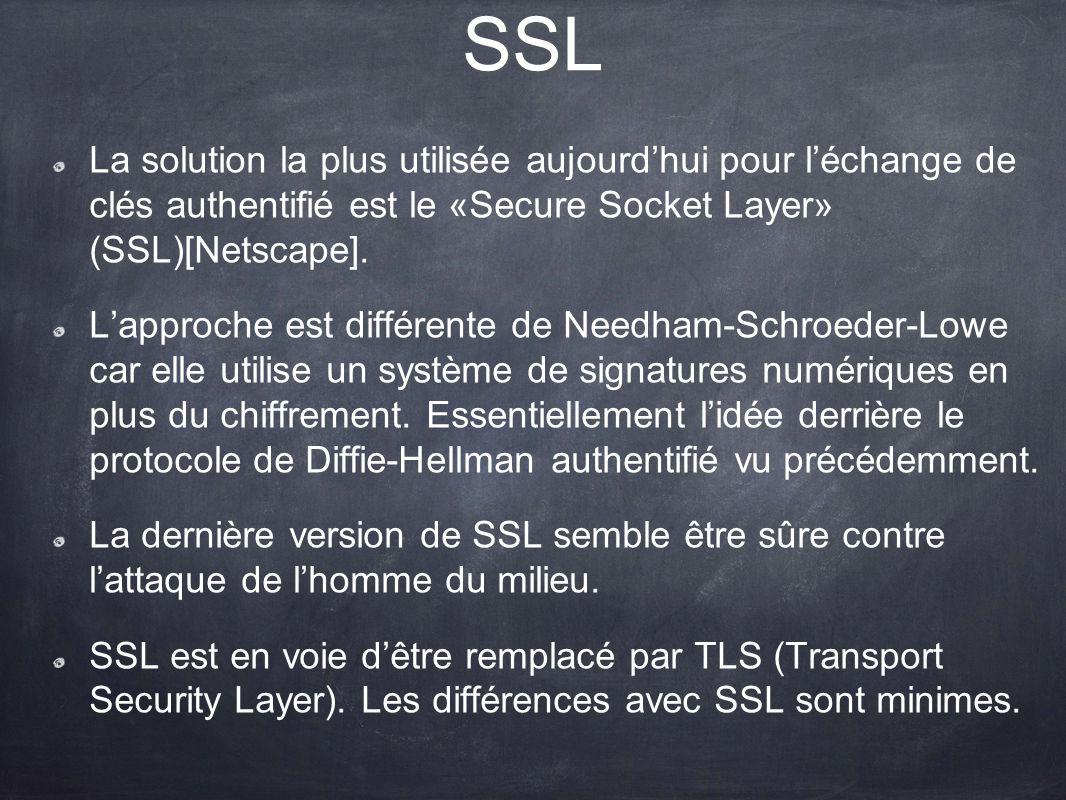 SSL La solution la plus utilisée aujourdhui pour léchange de clés authentifié est le «Secure Socket Layer» (SSL)[Netscape]. Lapproche est différente d
