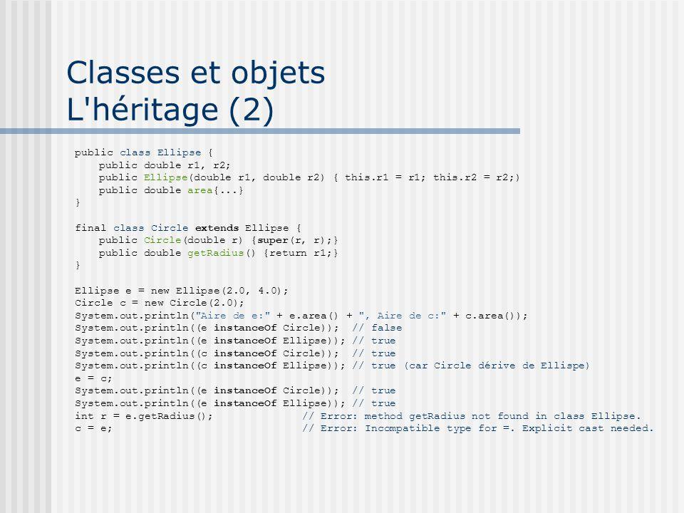 Classes et objets L héritage (2) public class Ellipse { public double r1, r2; public Ellipse(double r1, double r2) { this.r1 = r1; this.r2 = r2;) public double area{...} } final class Circle extends Ellipse { public Circle(double r) {super(r, r);} public double getRadius() {return r1;} } Ellipse e = new Ellipse(2.0, 4.0); Circle c = new Circle(2.0); System.out.println( Aire de e: + e.area() + , Aire de c: + c.area()); System.out.println((e instanceOf Circle)); // false System.out.println((e instanceOf Ellipse)); // true System.out.println((c instanceOf Circle)); // true System.out.println((c instanceOf Ellipse)); // true (car Circle dérive de Ellispe) e = c; System.out.println((e instanceOf Circle)); // true System.out.println((e instanceOf Ellipse)); // true int r = e.getRadius(); // Error: method getRadius not found in class Ellipse.