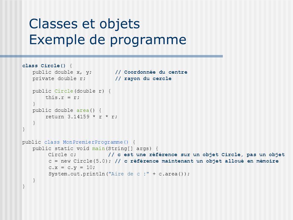 Classes et objets Exemple de programme class Circle() { public double x, y;// Coordonnée du centre private double r;// rayon du cercle public Circle(double r) { this.r = r; } public double area() { return 3.14159 * r * r; } public class MonPremierProgramme() { public static void main(String[] args) { Circle c; // c est une référence sur un objet Circle, pas un objet c = new Circle(5.0); // c référence maintenant un objet alloué en mémoire c.x = c.y = 10; System.out.println( Aire de c : + c.area()); }