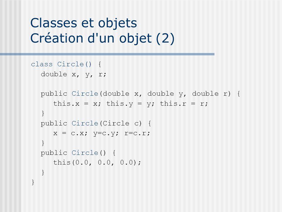 Classes et objets Création d un objet (2) class Circle() { double x, y, r; public Circle(double x, double y, double r) { this.x = x; this.y = y; this.r = r; } public Circle(Circle c) { x = c.x; y=c.y; r=c.r; } public Circle() { this(0.0, 0.0, 0.0); }