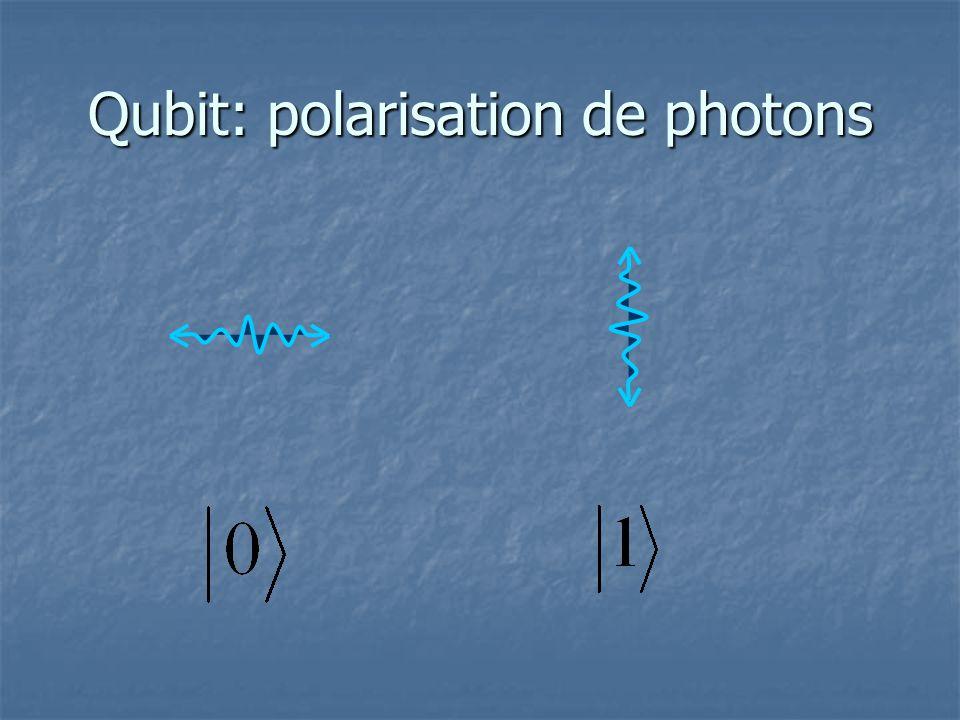Qubit: polarisation de photons
