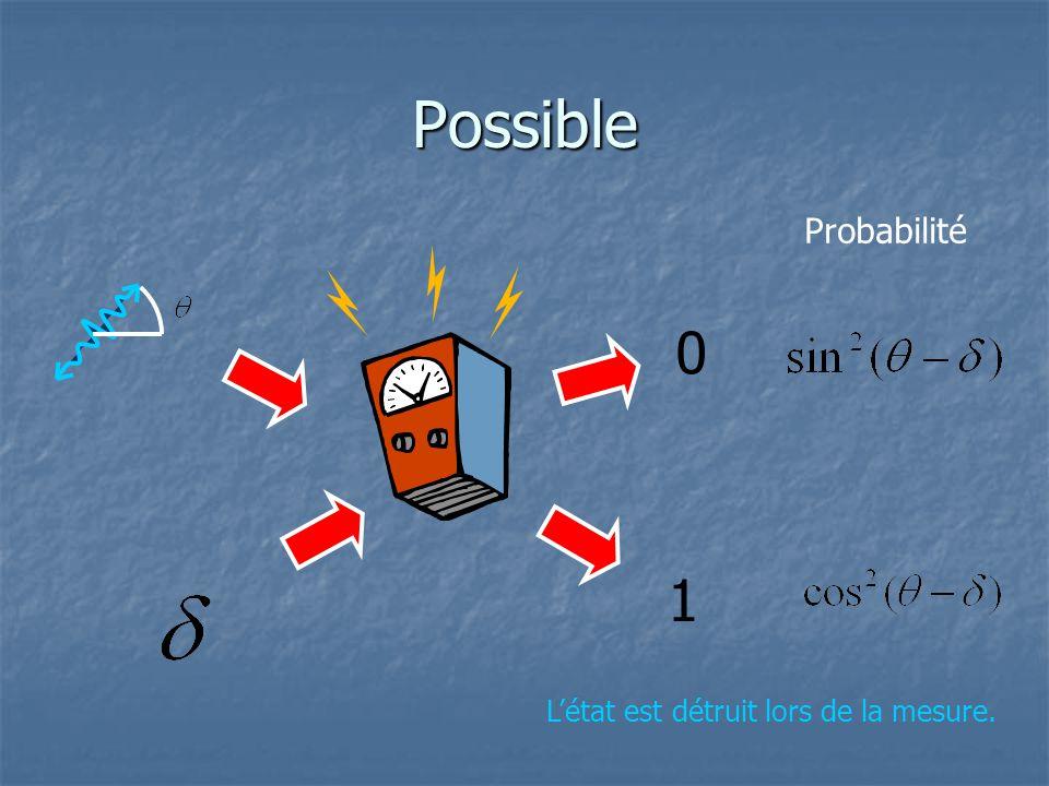 Possible 0 1 Probabilité Létat est détruit lors de la mesure.