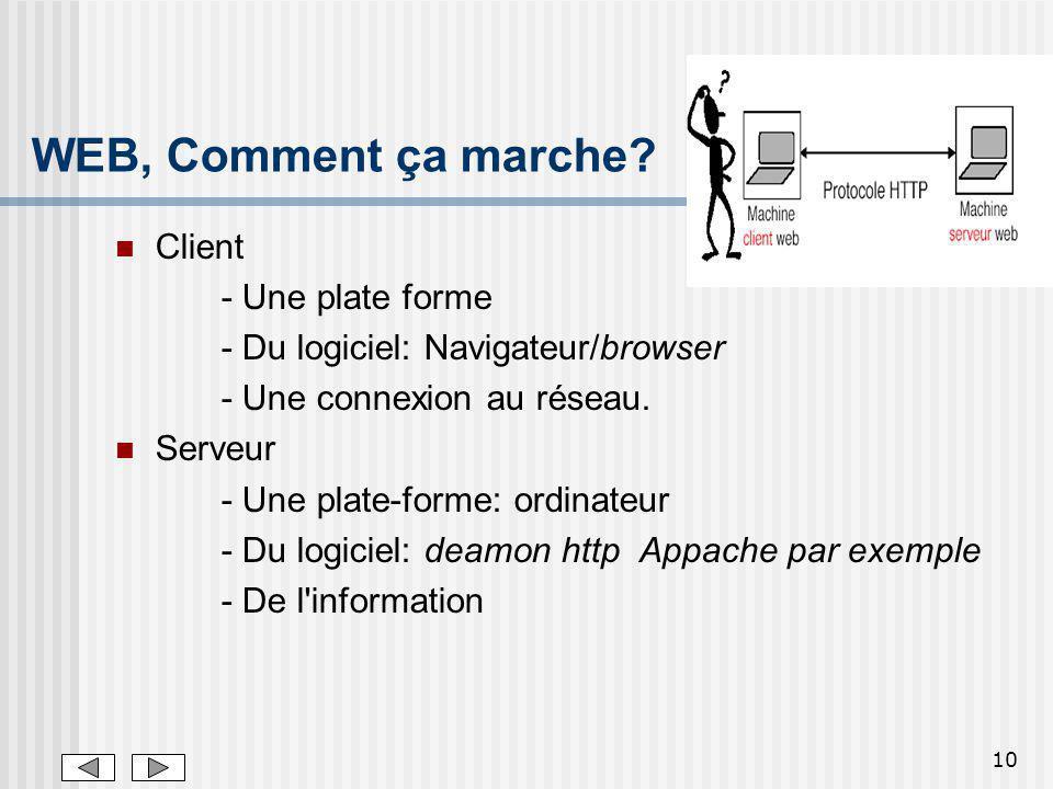 10 WEB, Comment ça marche? Client - Une plate forme - Du logiciel: Navigateur/browser - Une connexion au réseau. Serveur - Une plate-forme: ordinateur