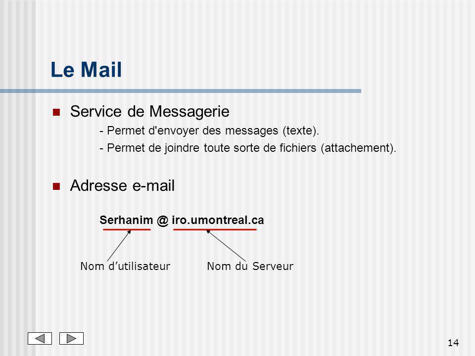 14 Le Mail Service de Messagerie - Permet d'envoyer des messages (texte). - Permet de joindre toute sorte de fichiers (attachement). Adresse e-mail Se
