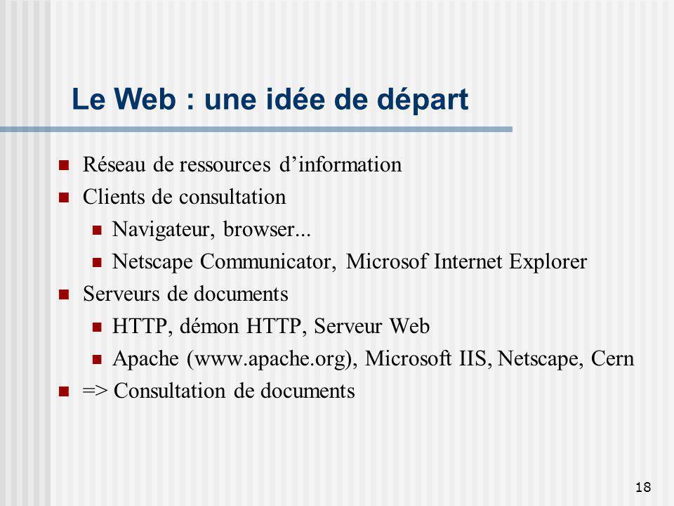18 Le Web : une idée de départ Réseau de ressources dinformation Clients de consultation Navigateur, browser... Netscape Communicator, Microsof Intern