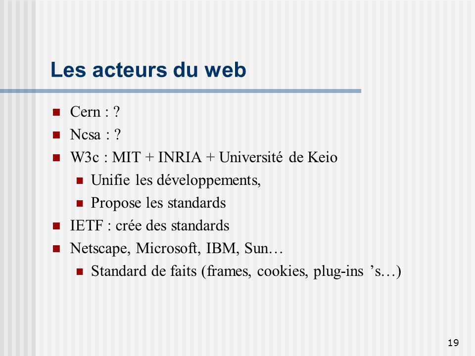 19 Les acteurs du web Cern : ? Ncsa : ? W3c : MIT + INRIA + Université de Keio Unifie les développements, Propose les standards IETF : crée des standa