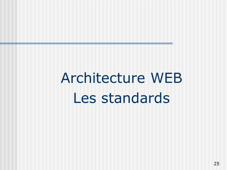 25 Architecture WEB Les standards