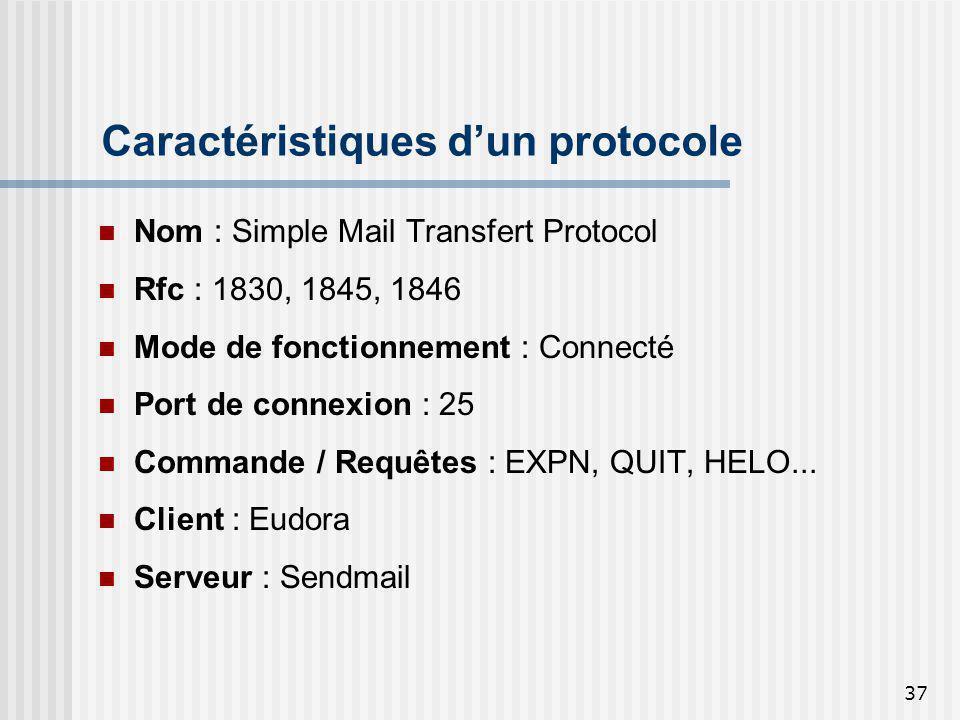 37 Caractéristiques dun protocole Nom : Simple Mail Transfert Protocol Rfc : 1830, 1845, 1846 Mode de fonctionnement : Connecté Port de connexion : 25