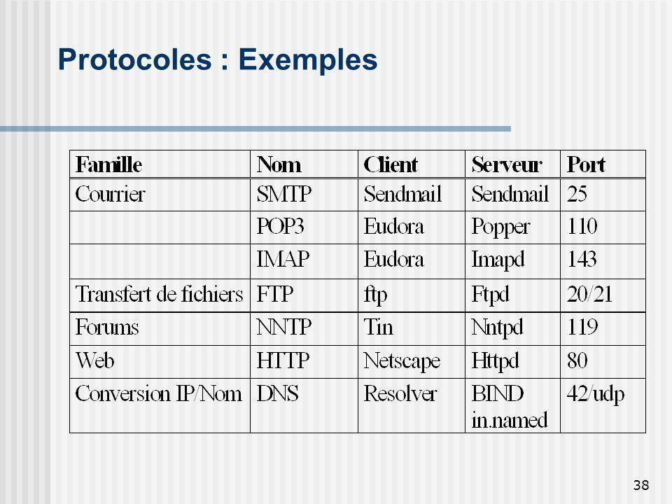 38 Protocoles : Exemples