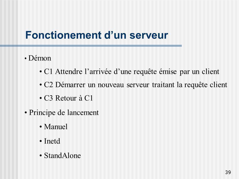 39 Fonctionement dun serveur Démon C1 Attendre larrivée dune requête émise par un client C2 Démarrer un nouveau serveur traitant la requête client C3