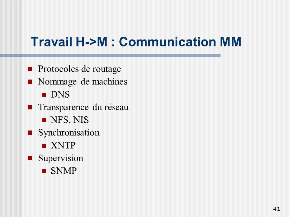 41 Travail H->M : Communication MM Protocoles de routage Nommage de machines DNS Transparence du réseau NFS, NIS Synchronisation XNTP Supervision SNMP