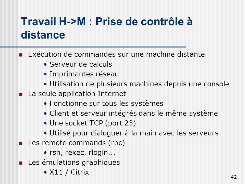 42 Travail H->M : Prise de contrôle à distance Exécution de commandes sur une machine distante Serveur de calculs Imprimantes réseau Utilisation de pl