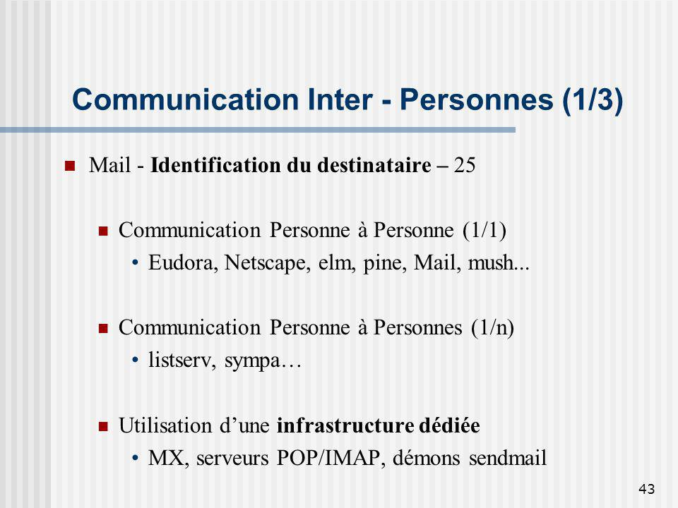 43 Communication Inter - Personnes (1/3) Mail - Identification du destinataire – 25 Communication Personne à Personne (1/1) Eudora, Netscape, elm, pine, Mail, mush...