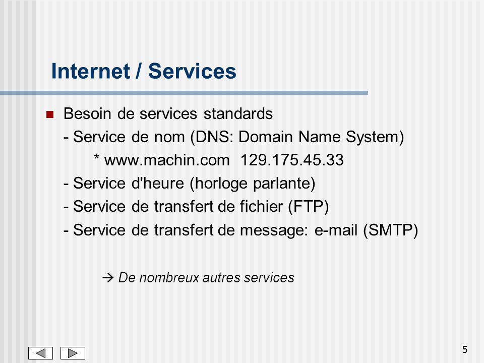 5 Internet / Services Besoin de services standards - Service de nom (DNS: Domain Name System) * www.machin.com 129.175.45.33 - Service d'heure (horlog