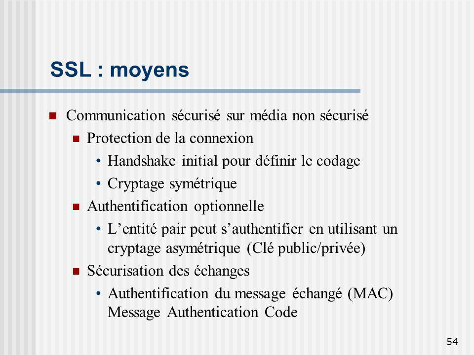 54 SSL : moyens Communication sécurisé sur média non sécurisé Protection de la connexion Handshake initial pour définir le codage Cryptage symétrique Authentification optionnelle Lentité pair peut sauthentifier en utilisant un cryptage asymétrique (Clé public/privée) Sécurisation des échanges Authentification du message échangé (MAC) Message Authentication Code