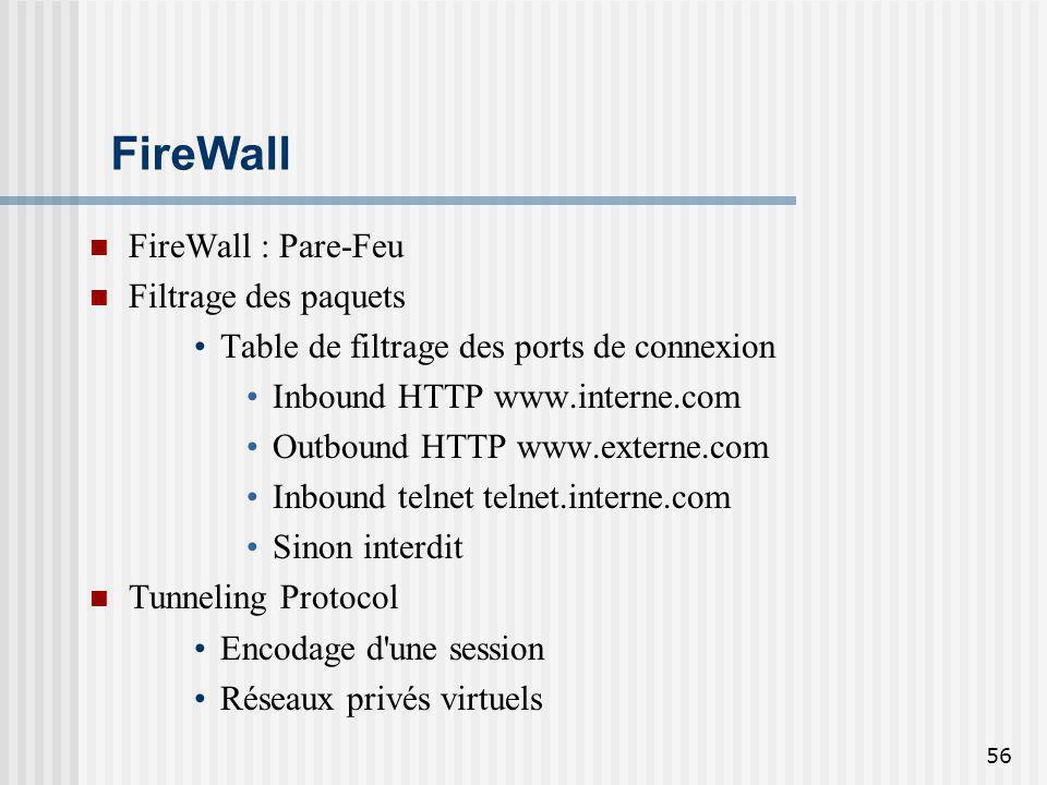 56 FireWall FireWall : Pare-Feu Filtrage des paquets Table de filtrage des ports de connexion Inbound HTTP www.interne.com Outbound HTTP www.externe.c