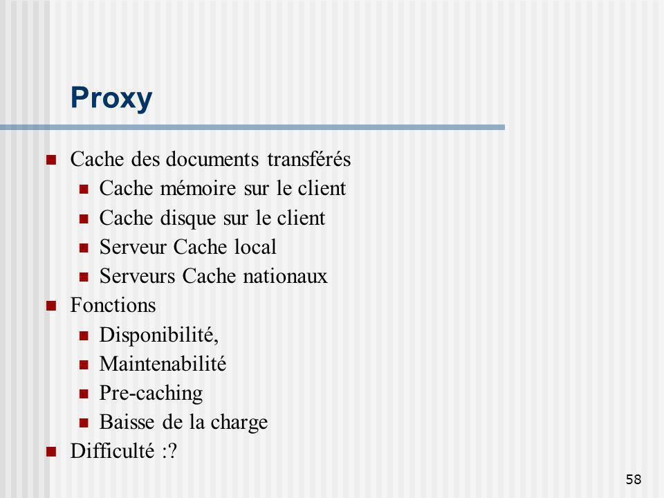 58 Proxy Cache des documents transférés Cache mémoire sur le client Cache disque sur le client Serveur Cache local Serveurs Cache nationaux Fonctions