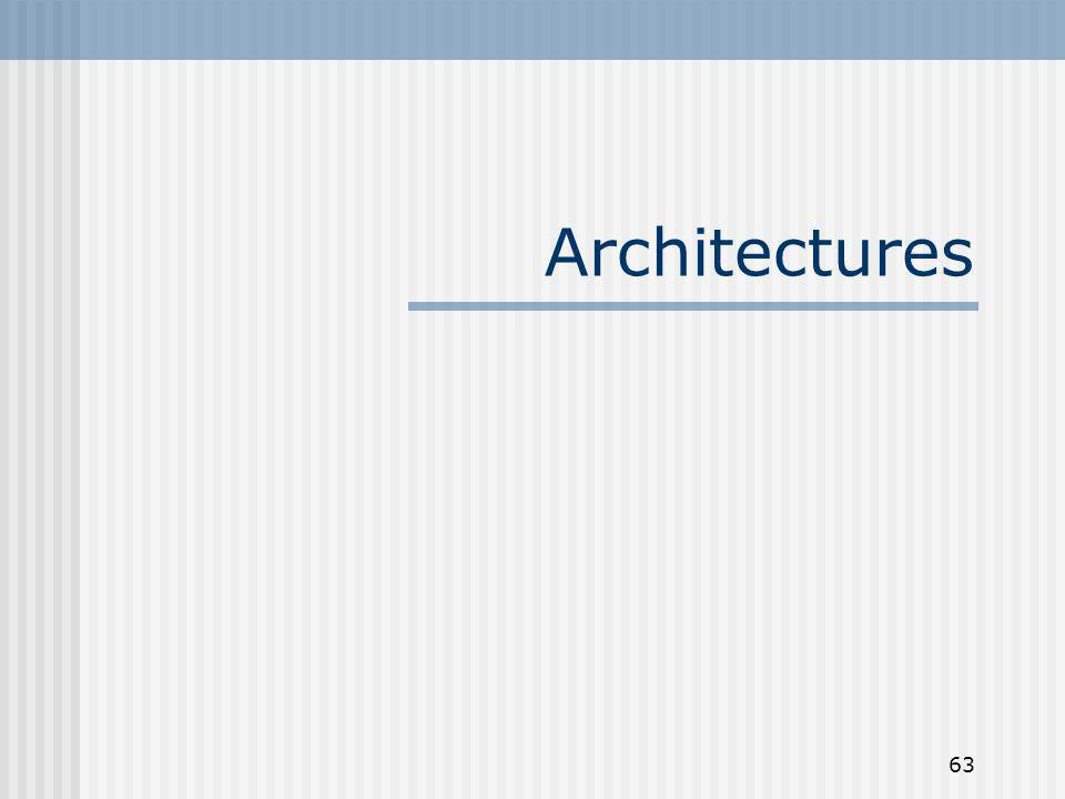 63 Architectures