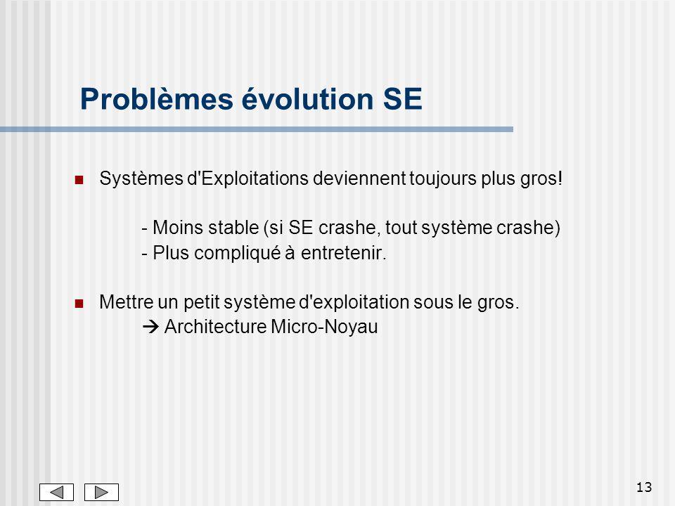 13 Problèmes évolution SE Systèmes d'Exploitations deviennent toujours plus gros! - Moins stable (si SE crashe, tout système crashe) - Plus compliqué