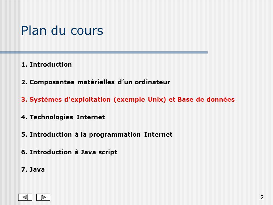 2 Plan du cours 1. Introduction 2. Composantes matérielles dun ordinateur 3. Systèmes d'exploitation (exemple Unix) et Base de données 4. Technologies