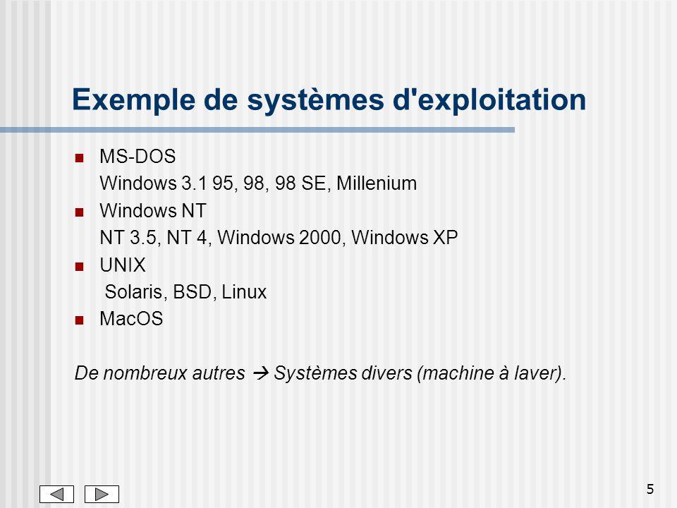 5 Exemple de systèmes d'exploitation MS-DOS Windows 3.1 95, 98, 98 SE, Millenium Windows NT NT 3.5, NT 4, Windows 2000, Windows XP UNIX Solaris, BSD,