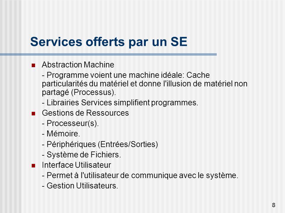 8 Services offerts par un SE Abstraction Machine - Programme voient une machine idéale: Cache particularités du matériel et donne l'illusion de matéri