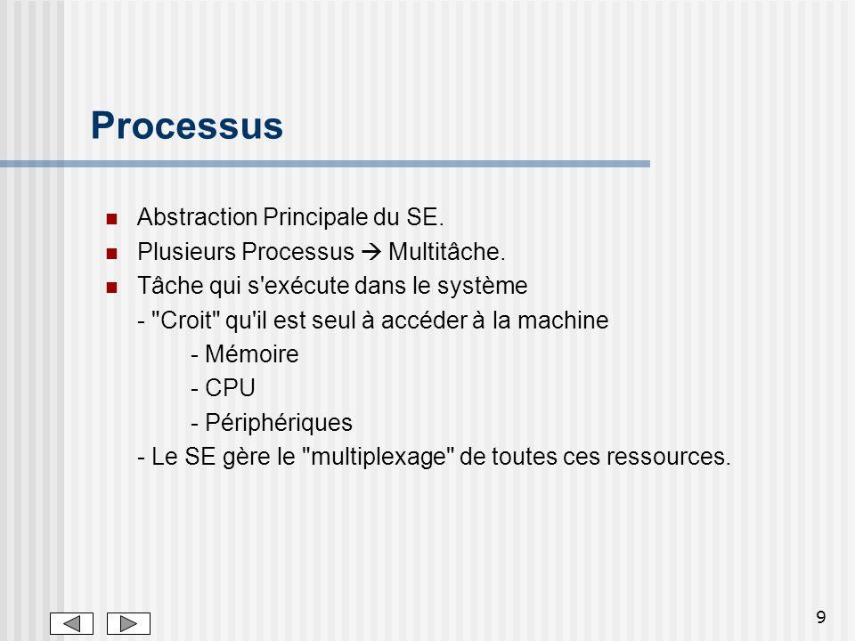 10 Gestion des ressources Ressource sont partagées entre processus Problèmes: - Isoler des erreur (un processus isolé des autres) - Partage équitable - Sécurité - Interblocage Géré par le cœur du SE: noyau