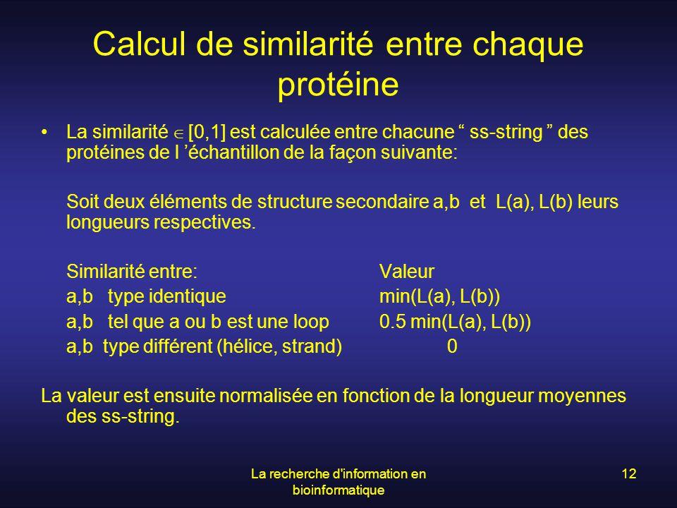 La recherche d'information en bioinformatique 12 Calcul de similarité entre chaque protéine La similarité [0,1] est calculée entre chacune ss-string d