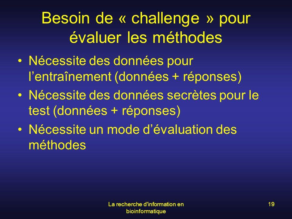 La recherche d'information en bioinformatique 19 Besoin de « challenge » pour évaluer les méthodes Nécessite des données pour lentraînement (données +