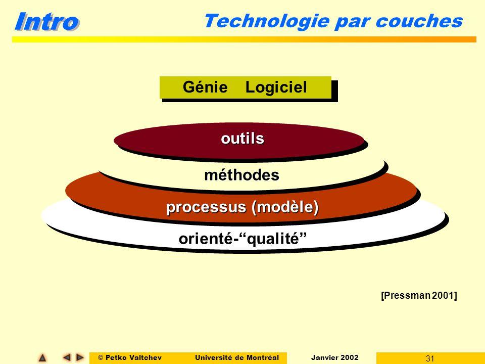 © Petko ValtchevUniversité de Montréal Janvier 2002 31 Intro Software Engineering Technologie par couches Génie Logiciel orienté-qualité processus (modèle) méthodes outils [Pressman 2001]