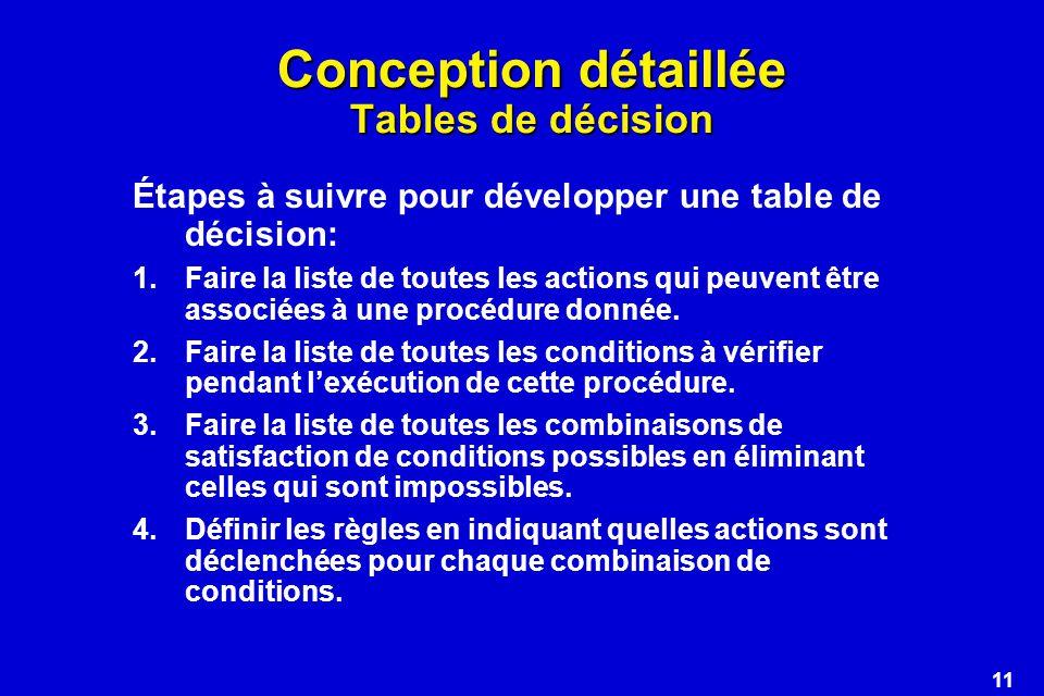11 Conception détaillée Tables de décision Étapes à suivre pour développer une table de décision: 1.Faire la liste de toutes les actions qui peuvent ê