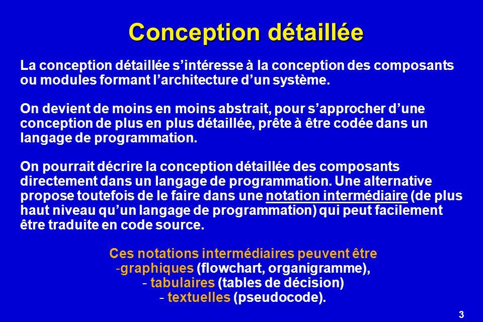 4 Conception détaillée A ce niveau également, on procède par raffinements successifs open walk to door; reach for knob; open door; walk through; close door.